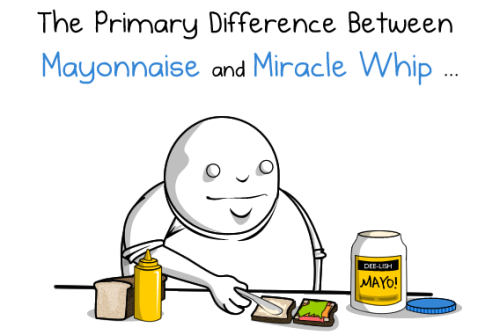oatmeal:  The primary difference between mayonnaise and Miracle Whip
