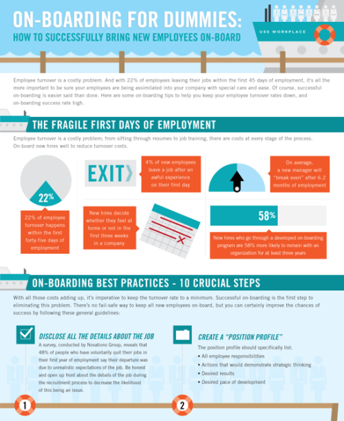 "Interesting infographic. I really like the on-boarding best practices, but am curious to know where they got the data for the ""fragile first days of employment"" section. Thoughts? columnfive:    On-Boarding For Dummies: How To Successfuly Bring New Employees On-Board [Infographic]  Employee turnover is a costly problem. And with 22% of employees leaving their jobs within the first 45 days of employment, it's all the more important to be sure that your employees are assimilated into your company with special care and ease. Of course, successful on-boarding is easier said than done. Here are some on-boarding tips to help keep your employee turnover rates down, and your on-boarding success rate high.  (Click on the infographic above to learn more.) Via  Column Five for Mindflash"