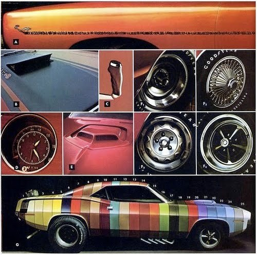 dartsumatra:  1970 Plymouth catalog, all colors available !!  so much color, creativity,and individuality. we need more color!