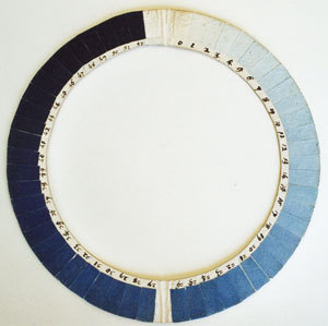 Horace-Bénédict de Saussure's cyanometer, an instrument that measures the blueness of the sky [a study of blue]