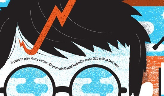 Harry Potter And The Multibillion-Dollar Enterprise