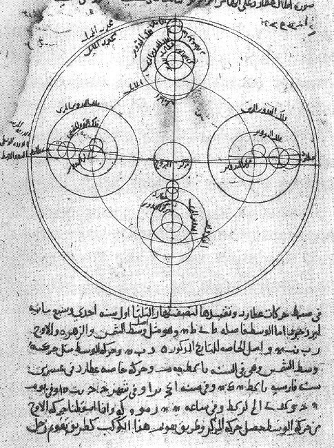 maqsed-ki-tafteesh:  Ibn al-Shatir's model for the appearances of Mercury, showing the multiplication of epicycles in a Ptolemaic enterprise. 14th century CE.