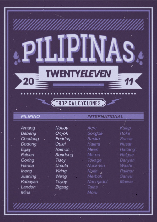 nyael:  I made a typography poster of the list of tropical cyclones for 2011.