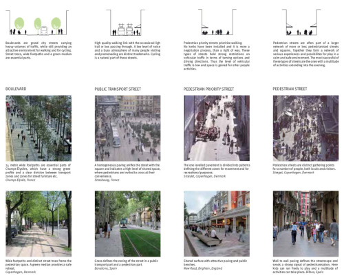 Jan Gehl's typology of pedestrian thoroughfares! landscapearchitecture:  the Gehl pedestrian typology