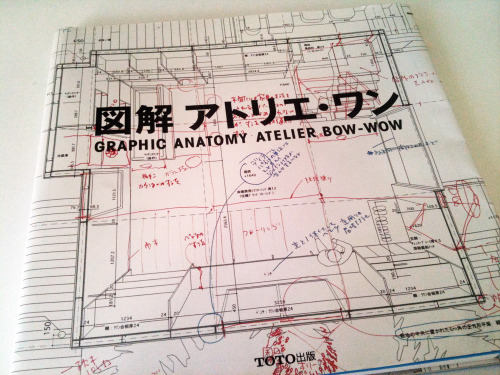 If you wanna learn how to make some BADASS drawings, get this book! I own it myself and it has tons of drawings references to learn from.  Seriously, if you made one of these drawings…your professor would orgasms all over it!  Graphic Anatomy by Atelier Bow-Wow