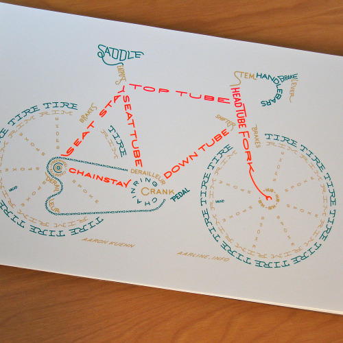 Bicycle Typogram, Edition 5, Color Harmony via HOTaar