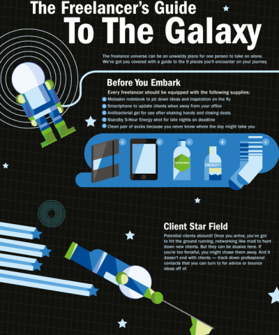 The Freelancer's Guide to the Galaxy (Click on the title above to learn more.) Via  Column Five  for Freshbooks