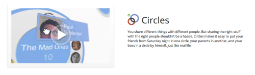 So who's already captivated by Google+, the new, up-and-coming social network? I saw a lot of tittering and twittering going on and overlooked it until I got home from work about an hour ago. I finally caved and decided to see what all the fuss was about. The above screen shot is what has roped me in. Social network circles within a social network? I'm in. I'm so in! The idea is reminiscent of a recent article I read from the Chronicle of Higher Education on splitting personalities for social media. As an undergraduate student with a few social circles, an academic life, varied interests in online communities, and a job at a local middle school, my split personalities are splattered all over the internet… and sometimes it's hard to keep them all separate.  I can't wait to see what Google+ has in store. Sign up here to be updated on Google+ goings-on! Keep questioning,Sara