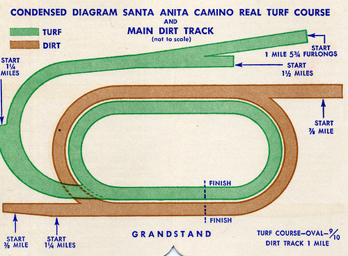 aracetrackmap55 (by airform) 1955 racetrack map