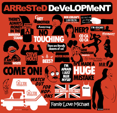 thebluthcompany:  Over 25 Arrested Development running gags and quotes. Huzzah! Available as a shirt at:http://tinyurl.com/ArrestedTee