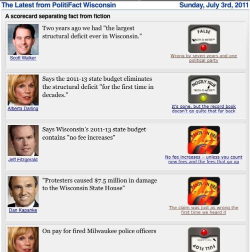The Latest from PolitiFact Wisconsin