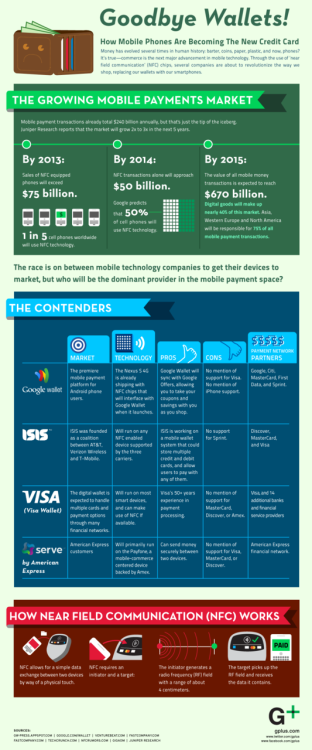 (via How mobile phones are becoming the new credit card [Infographic])