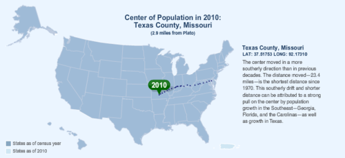 new center of population