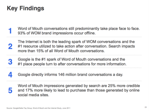stoweboyd:  Thinkinsights findings from Google/Keller Fay Group Word Of Mouth And The Internet Study, June 2011