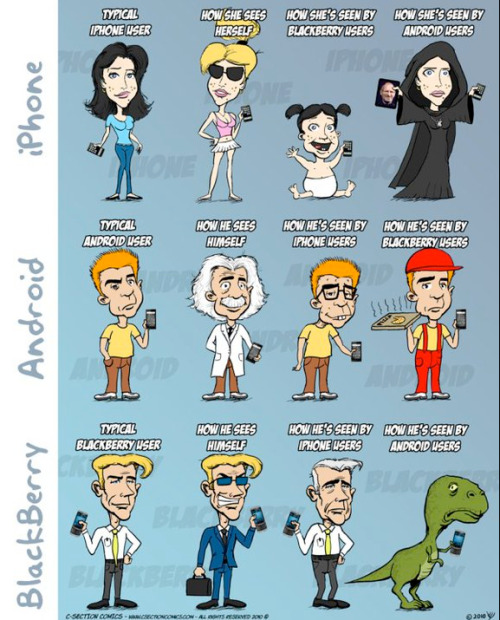 smartphones and their owners! Lol :)