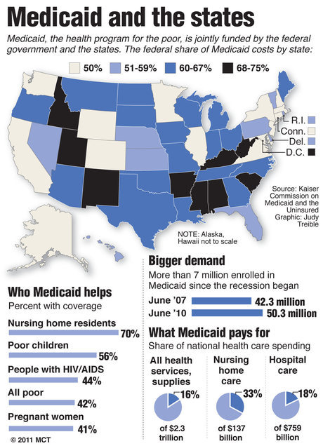 "Will health care law raise states' Medicaid costs?  The nation's Republican governors are raising a new complaint against  the 2010 national health overhaul, which they deride as ""Obamacare.""  They say it would drive up their Medicaid costs dramatically at a time  they're already slashing their budgets to cope with debt."