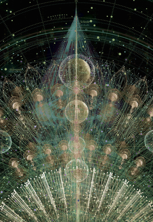 theenlightened:  It has been proven that we live in at least 10 dimensions but we only are able to experience four; They are Height, Width, Length, and Time. Imagine what goes on in our daily life in those dimensions that we don't see.