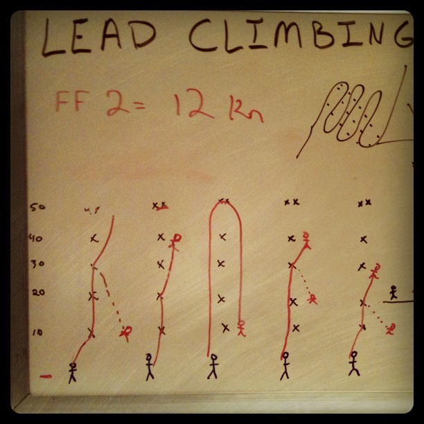 Climbing maths (Taken with instagram)