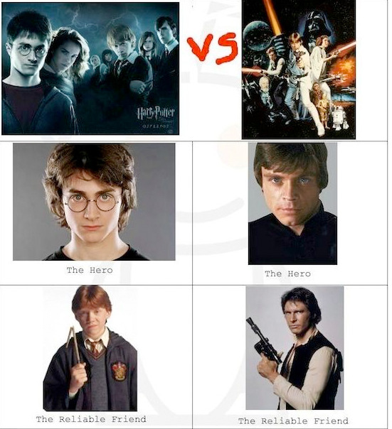 Harry Potter vs. Star Wars Click through for more!