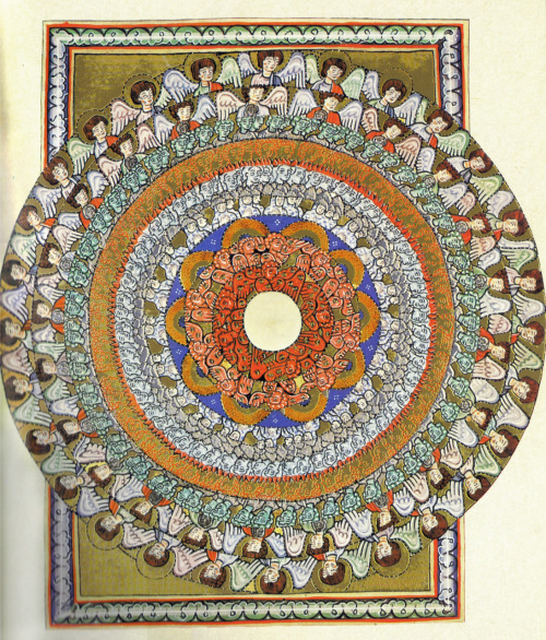 signorcasaubon:  Vision of the Angelic Hierarchy, based on the writings of St. Hildegrad von Bingen; 12th century.