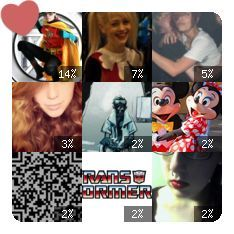 Tumblr Crushes: lilfix drquinzel captain-disa jedikirby nerdynerdynerd mickeyandminnie gza20090909 thetransformers hacksawjenny I kinda' like that the top three are people I actually know in real life…
