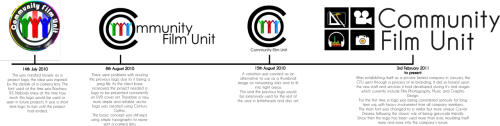 An overlook of how the company's logo has progressed to what it is now, providing some insight into the company's history and intentions at the time. Please click the image above for a more detailed view.