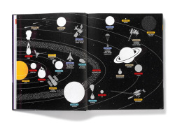 Wonders of the Solar System by Studio8 Design