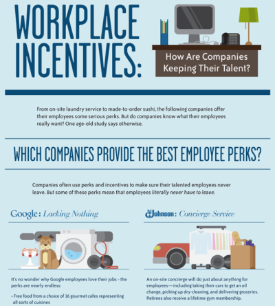 Workplace Incentives: How Are Companies Keeping Their Talent?  From on-site laundry service to made-to-order sushi, the following companies offer their employees some serious perks. But do companies know what their employees really want? One age-old study says otherwise.  (Click on the title above to learn more.) Via  Column Five  for Mindflash