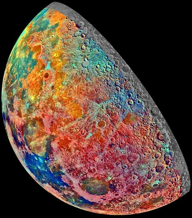 This isn't some expressionist painting of the moon. No instead NASA have colorised the moon to indicate the various minerals and chemicals that make up its pock marked surface. Bright pinkish areas are highlands materials, such as those surrounding the oval lava-filled Crisium impact basin toward the bottom of the picture. Blue to orange shades indicate volcanic lava flows. To the left of Crisium, the dark blue Mare Tranquillitatis is richer in titanium than the green and orange maria above it. Thin mineral-rich soils associated with relatively recent impacts are represented by light blue colors; the youngest craters have prominent blue rays extending from them.