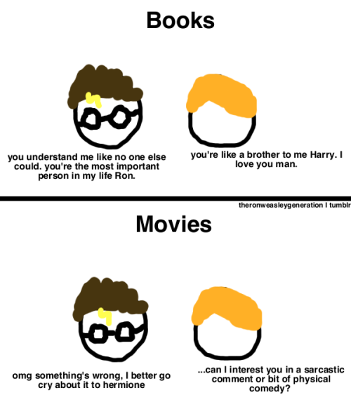 theronweasleygeneration:  Problem #1 with the Harry Potter movie franchise.