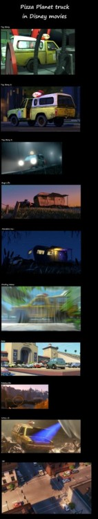Le truck « Pizza Planet » dans les films de Pixar.