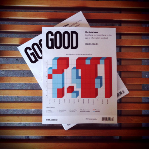 New issues of our quarterly magazine just came into the office! GOOD 024: The Data Issue hits newsstands on August 22, and features a slight redesign compliments of our two guest art directors, Atley G. Kasky and Keith Scharwath, and our senior editorial designer, Dylan C. Lathrop.  It's also the first issue under new executive editor, Ann Friedman, who was aided by guest features editor Starlee Kine. It houses some terrific work from a slew of talented writers, illustrators and designers, all focused around the (ever pervasive) topic of data. Make sure to pick up an issue on August 22, or look into subscribing here!