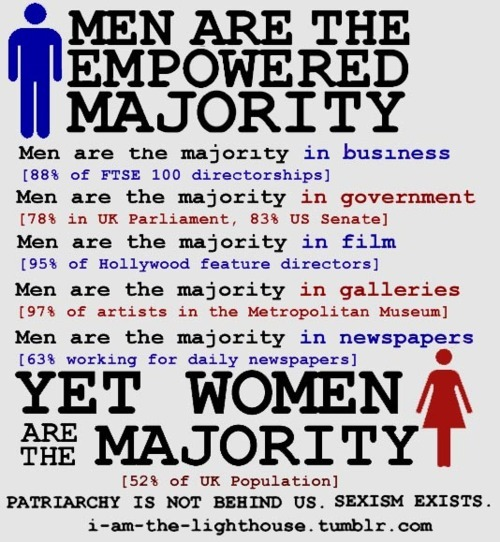subconciousevolution:  Men are the EMPOWERED majority, yet women are the MAJORITY.