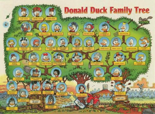 donald duck family tree