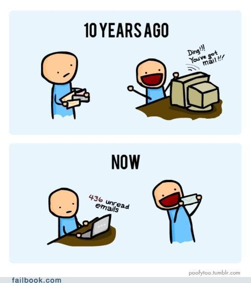 Mail: Then and Now [ via failbook.failblog.org ]