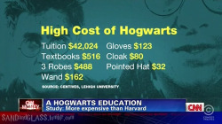 sandandglass:  CNN actually researched how much it would cost to go to Hogwarts