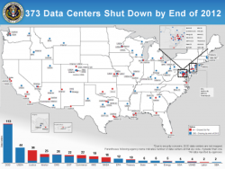 (via Shutting Down Duplicative Data Centers | The White House)