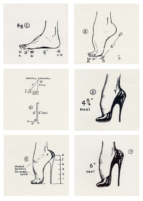 asaya:  The Six Inch Heel - John Willie via