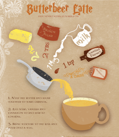 Master Hayden's Butterbeer Latte Recipe: So, it's all explained in the recipe card graphic, but I have a few special notes to add. Firstly, I invented this beverage in an effort to include all the flavours and textures I know Butterbeer to include and how I imagine it: creamy, frothy, butterscotch, shortbread. Let me explain how. Obviously butterscotch is covered by a caramel made from butter and brown sugar (not to be confused with raw sugar). The excess fat from the butter and combined with milk makes it creamy. The vanilla is commonly used in baked goods, thereby reminding one of cakes and biscuits, and a dash of cinnamon adds warmth of flavour. When the milk is boiled it creates froth that rises to the top - make sure it doesn't boil over. Oh, when it's done, the fat in the butter will obviously rise to the top so not to worry when an attractive yellow film forms. To my taste this is damn near perfect butterbeer. If it could be carbonated then I would say it is perfection. [Want more of Hayden Cooks?]