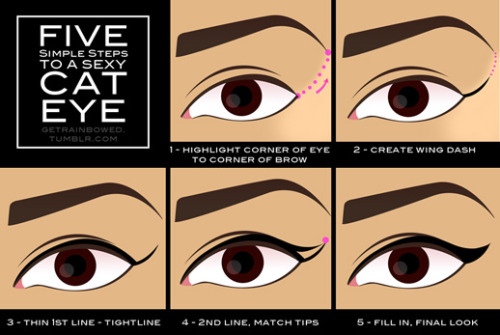 Five Steps to a Sexy Cat Eye