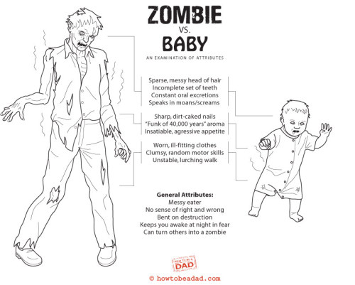 epic4chan:  comparing zombies and babies  画