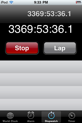 my stopwatch has been running for that long!  O.o