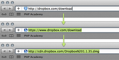 Url Hack: Dropbox (@dropbox) uses the obvious url to make downloads for their latest software accessible on http://dropbox.com/download. It will automatically start to download the latest version of dropbox for your OS. Way to handle your customers. Via @mecredis.