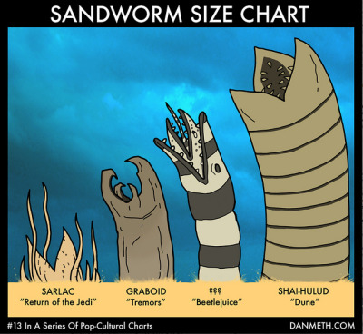 danmeth:  ANIMAL AUGUST: SandwormsHow big can a worm be and still be a worm?It becomes a snake at some point, surely, no?