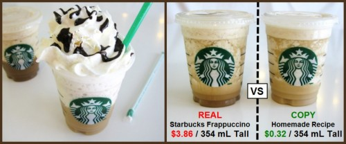 DIY Starbucks Frappuccino for $0.32. Found on Squawkbox here. Go to Squawkbox to see how it's made in the blender, the economics of the coffee cost and also helpful reader comments for substitutions.    Starbucks Frappuccino ingredients: makes 2.5 cups (590 mL) 1 cup double-strength Starbucks coffee OR 3/4 cup fresh espresso (cold) 3/4 cup milk (low fat, 2%, whole or whatever) 3 tablespoons granulated sugar (or to taste) 2 cups ice Secret ingredient: Pinch of xanthan gum OR 1 teaspoon dry pectin (keeps Frapp from separating) wantsomechocoolate reblogged and wrote: Ok so I tried this (I'm drinking my frappucino as I write this haha) and this is what I changed: - I didn't use the xanthan gum, not quite the same result -it separated- but stil awesome flavour.- I used chocolate instead of cofee -I actually don't like cofee!-, I just dissolved some cocoa (1 tbsp.) in hot water (3/4 cup).- Don't drink it with a straw if you didn't use the xantham gum! You'll end up with a bunch of ice at the bottom of your mug hahaha