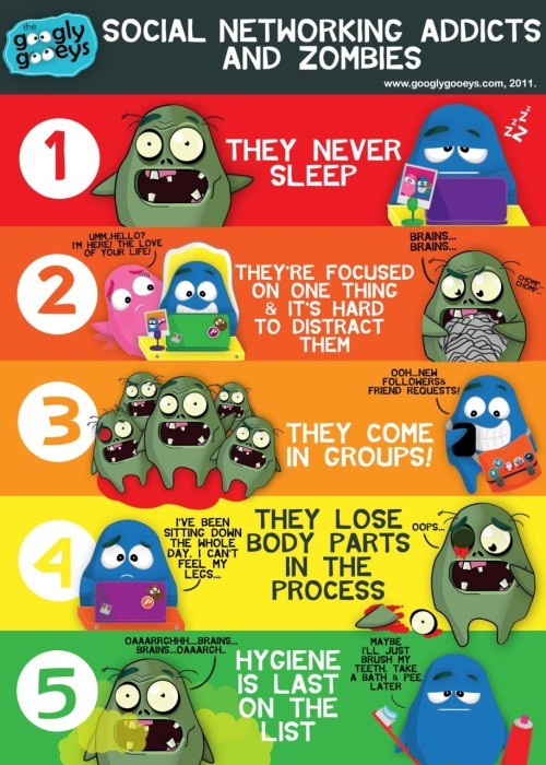 googlygooeys:  Of Social Networking Addicts & Zombies Follow the Googly Gooeys on Tumblr | Facebook | Twitter | Instagram The GOogly GOoeys have been zombified! O_o How about you?