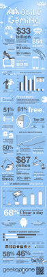 Infographic of the Day: the mobile gaming world