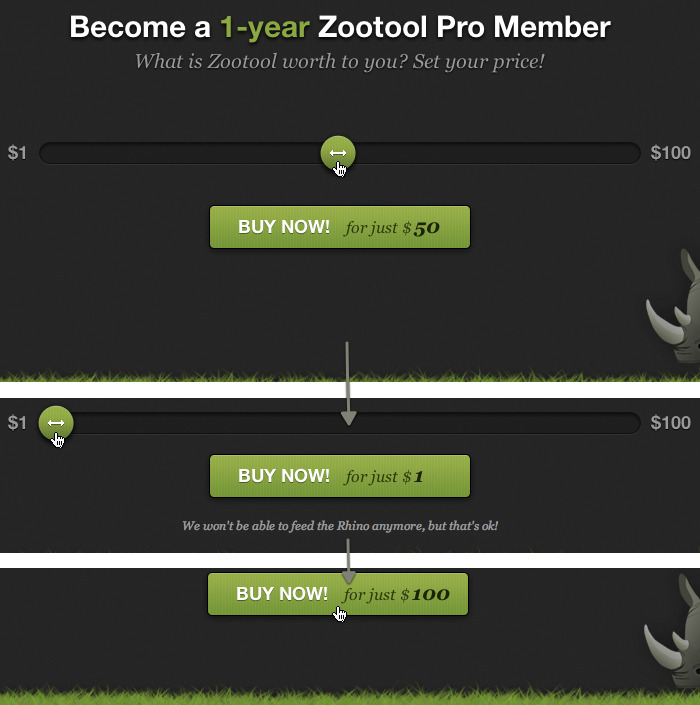 "Choice: Zootool (@zootool) offers a pro account and leaves you a choice for how much you want to pay. The range is from 1$ to 100$. Check out the landing page and the email campaign that are very skillfully crafted. When you move it to the left (which will be a lot of people's first reflex I'd argue): the grass in the illustration grows thinner and at 4$ says: ""We won't be able to feed the Rhino anymore, but that's ok!"" Below the whole payment arrangement, you'll see the Here's what you get details."