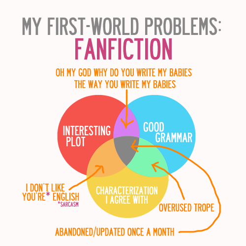 -andrews:   THE PROBLEMS WITH FANFICTION