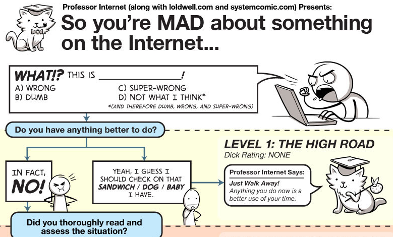 ilovecharts:  U Mad?